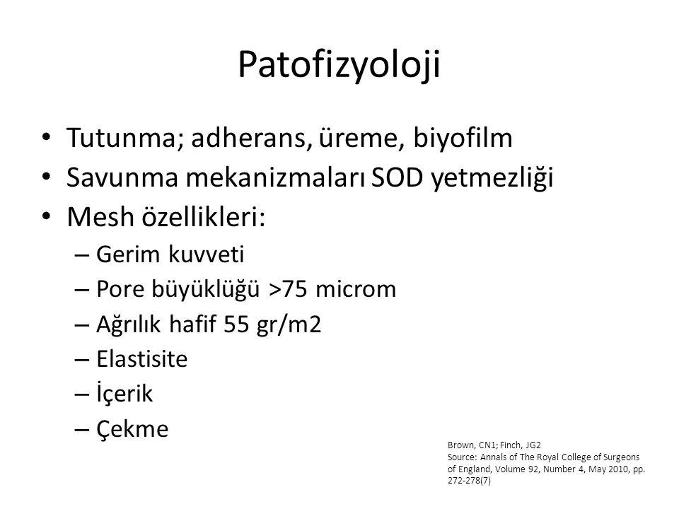 Patofizyoloji Tutunma; adherans, üreme, biyofilm Savunma mekanizmaları SOD yetmezliği Mesh özellikleri: – Gerim kuvveti – Pore büyüklüğü >75 microm –