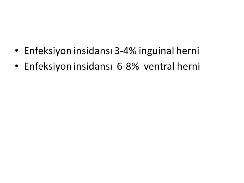 Enfeksiyon insidansı 3-4% inguinal herni Enfeksiyon insidansı 6-8% ventral herni