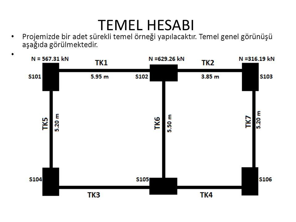 TEMEL HESABI Projemizde bir adet sürekli temel örneği yapılacaktır.