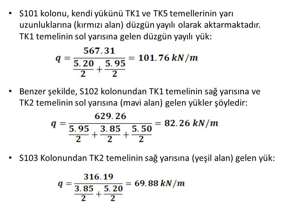 S101 kolonu, kendi yükünü TK1 ve TK5 temellerinin yarı uzunluklarına (kırmızı alan) düzgün yayılı olarak aktarmaktadır.