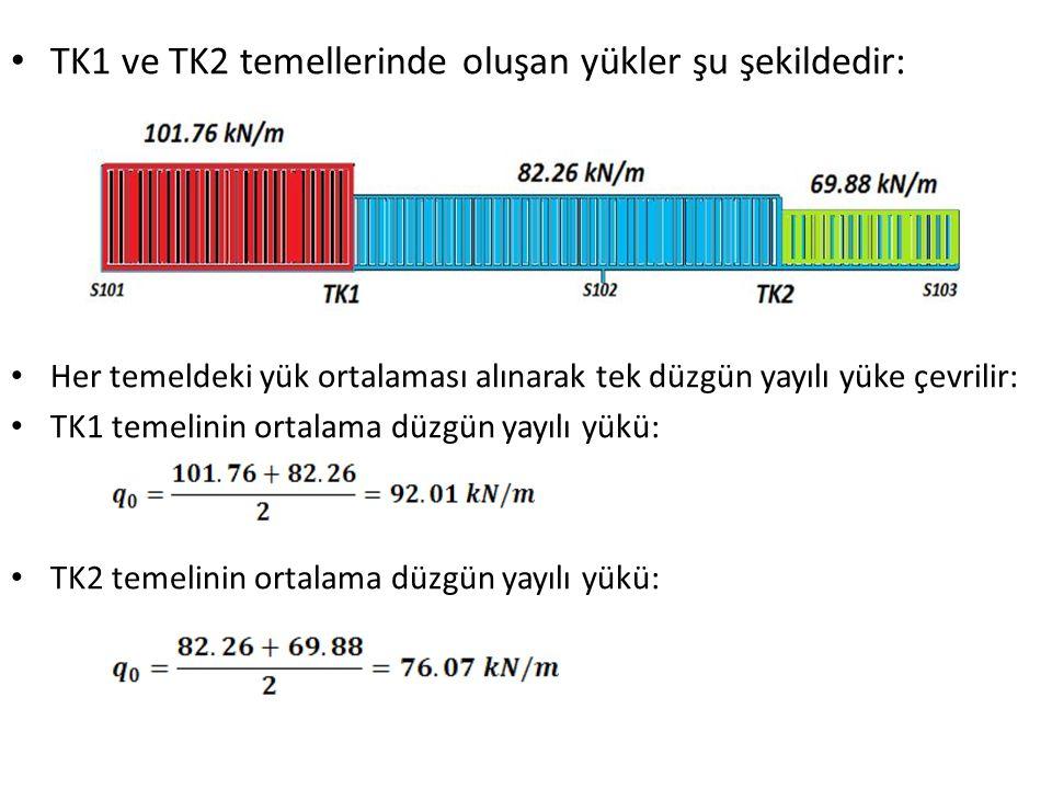 TK1 ve TK2 temellerinde oluşan yükler şu şekildedir: Her temeldeki yük ortalaması alınarak tek düzgün yayılı yüke çevrilir: TK1 temelinin ortalama düzgün yayılı yükü: TK2 temelinin ortalama düzgün yayılı yükü: