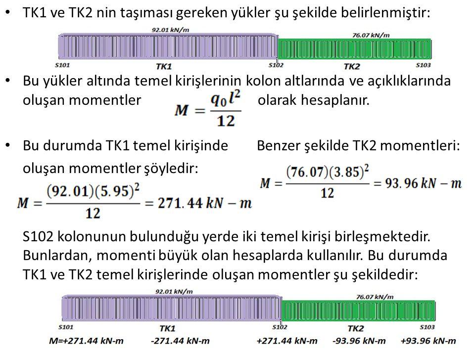 TK1 ve TK2 nin taşıması gereken yükler şu şekilde belirlenmiştir: Bu yükler altında temel kirişlerinin kolon altlarında ve açıklıklarında oluşan momentler olarak hesaplanır.
