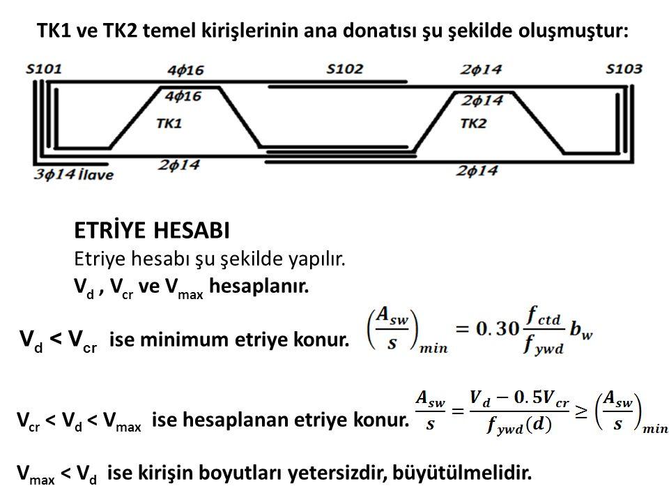 TK1 ve TK2 temel kirişlerinin ana donatısı şu şekilde oluşmuştur: ETRİYE HESABI Etriye hesabı şu şekilde yapılır.