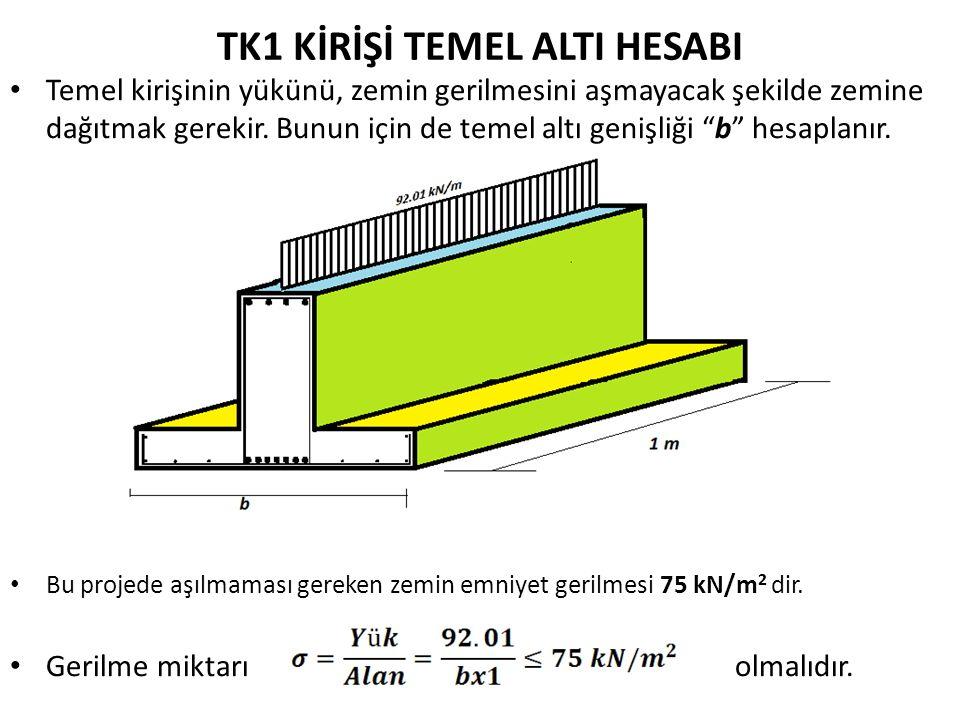 TK1 KİRİŞİ TEMEL ALTI HESABI Temel kirişinin yükünü, zemin gerilmesini aşmayacak şekilde zemine dağıtmak gerekir.