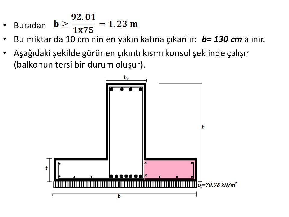 Buradan Bu miktar da 10 cm nin en yakın katına çıkarılır: b= 130 cm alınır.