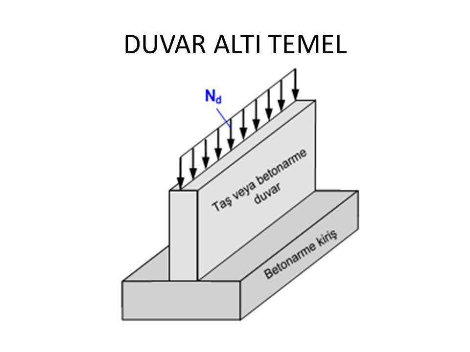 DUVAR ALTI TEMEL