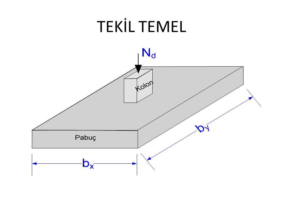 TEKİL TEMEL