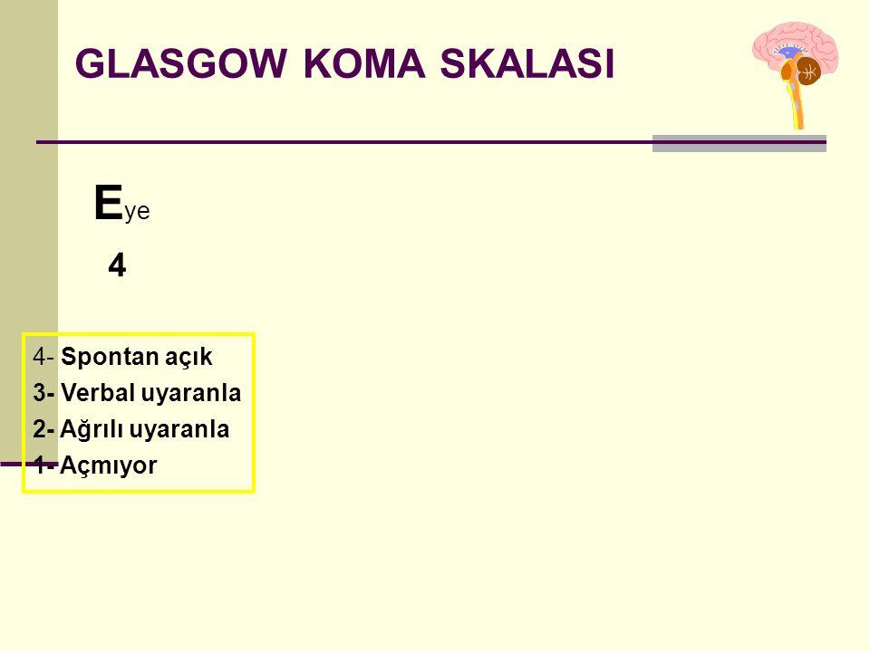 GLASGOW KOMA SKALASI E ye 4 4- Spontan açık 3- Verbal uyaranla 2- Ağrılı uyaranla 1- Açmıyor