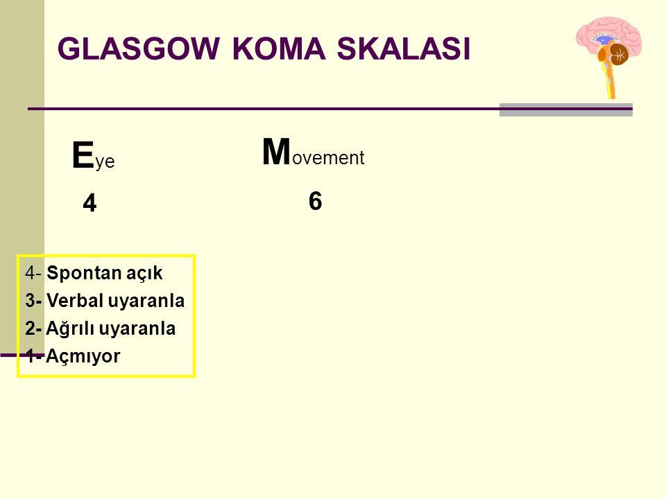 GLASGOW KOMA SKALASI E ye M ovement 4 6 4- Spontan açık 3- Verbal uyaranla 2- Ağrılı uyaranla 1- Açmıyor