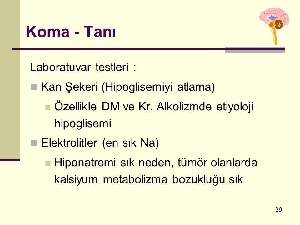 39 Koma - Tanı Laboratuvar testleri : Kan Şekeri (Hipoglisemiyi atlama) Özellikle DM ve Kr.