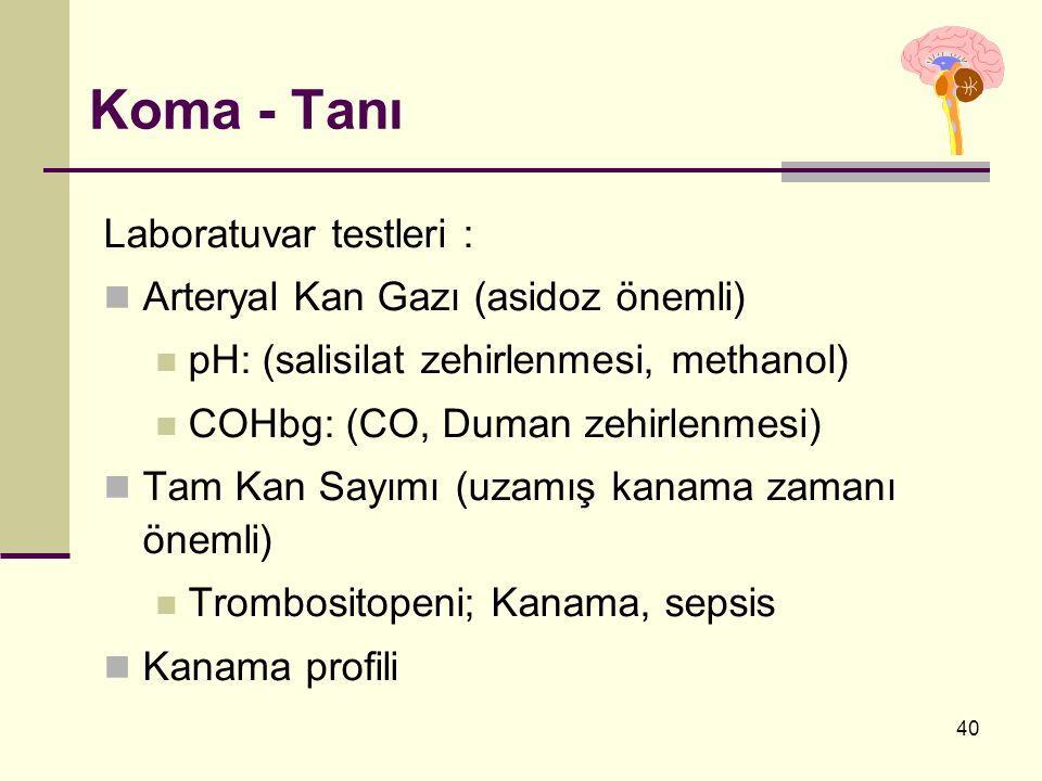 40 Koma - Tanı Laboratuvar testleri : Arteryal Kan Gazı (asidoz önemli) pH: (salisilat zehirlenmesi, methanol) COHbg: (CO, Duman zehirlenmesi) Tam Kan Sayımı (uzamış kanama zamanı önemli) Trombositopeni; Kanama, sepsis Kanama profili