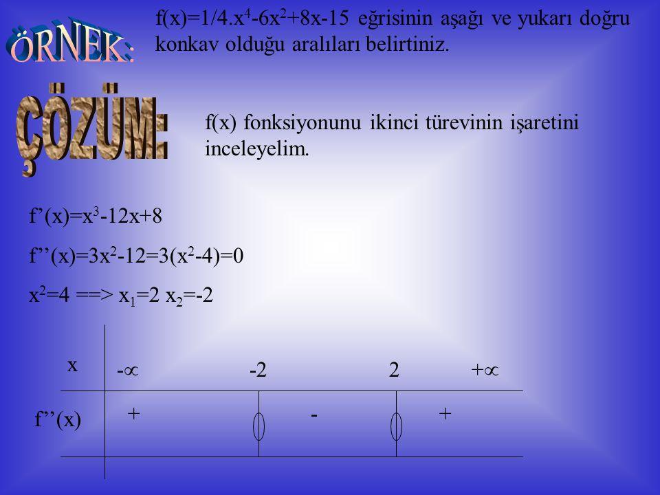 f(x)=1/4.x 4 -6x 2 +8x-15 eğrisinin aşağı ve yukarı doğru konkav olduğu aralıları belirtiniz.