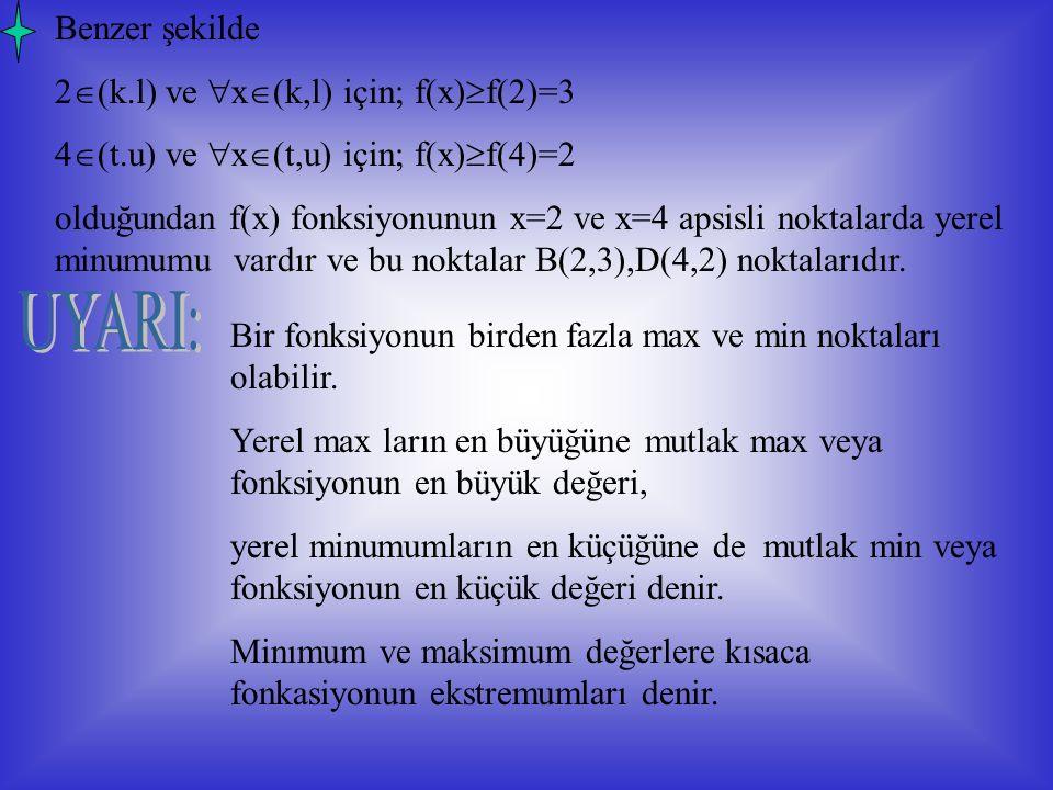 Benzer şekilde 2  (k.l) ve  x  (k,l) için; f(x)  f(2)=3 4  (t.u) ve  x  (t,u) için; f(x)  f(4)=2 olduğundan f(x) fonksiyonunun x=2 ve x=4 apsisli noktalarda yerel minumumu vardır ve bu noktalar B(2,3),D(4,2) noktalarıdır.