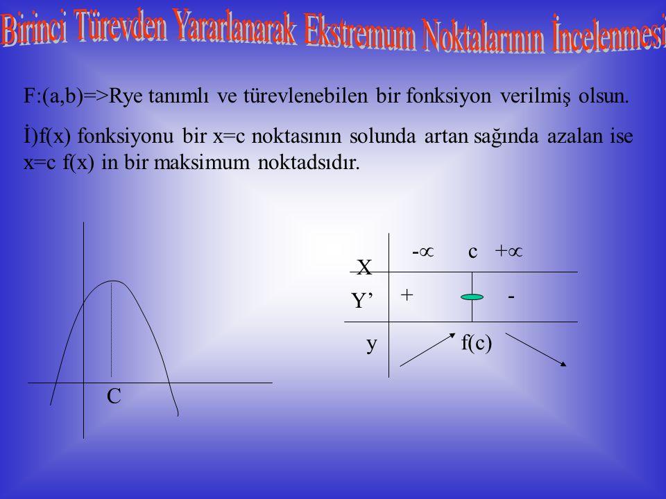 F:(a,b)=>Rye tanımlı ve türevlenebilen bir fonksiyon verilmiş olsun.