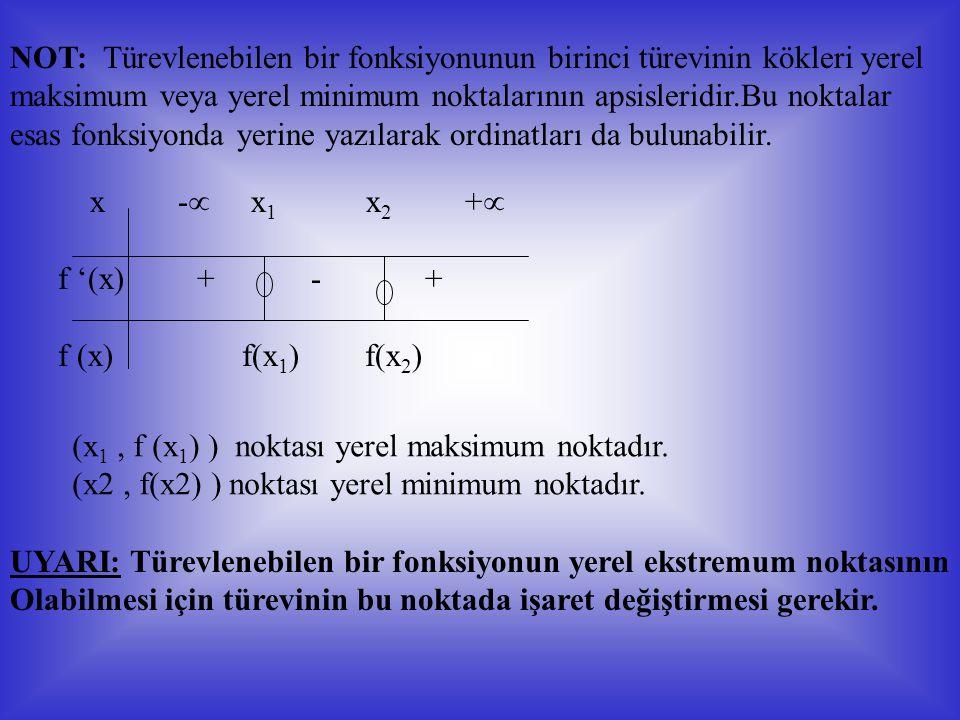 NOT: Türevlenebilen bir fonksiyonunun birinci türevinin kökleri yerel maksimum veya yerel minimum noktalarının apsisleridir.Bu noktalar esas fonksiyonda yerine yazılarak ordinatları da bulunabilir.