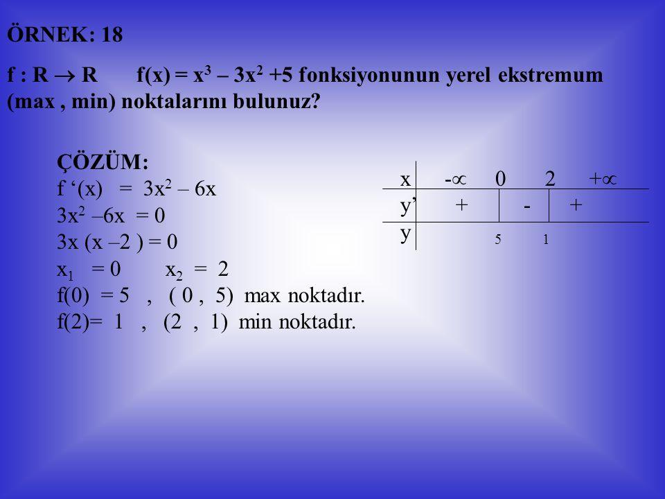 ÖRNEK: 18 f : R  R f(x) = x 3 – 3x 2 +5 fonksiyonunun yerel ekstremum (max, min) noktalarını bulunuz.
