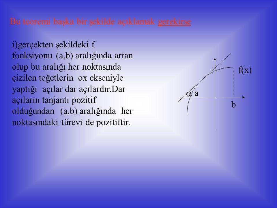 ii)f fonksiyonu(a,b) aralığında azalan olup bu aralığın her noktasında çizilen teğetlerin ox ekseni ile yaptığı açılar geniş açılardır.Geniş açıların tanjantı negatif olduğundan (a,b) aralığının her noktasındaki türevi de negatiftir.
