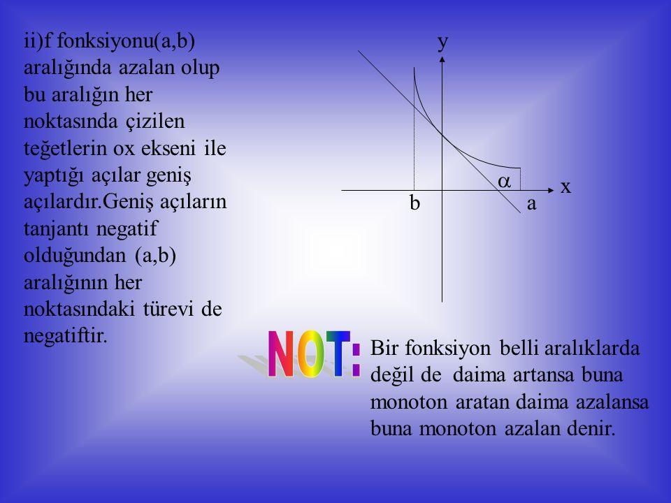 f(x)=x2-3x+2 fonksiyonunun artan ve azalan olduğu aralıkları bulunuz.