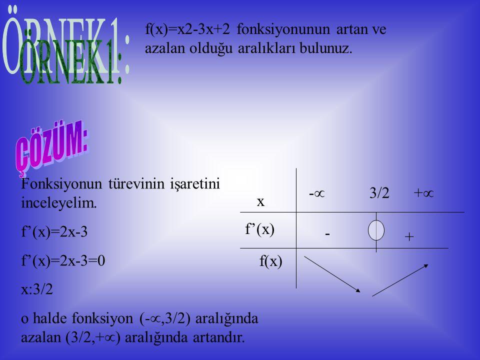 F:(a,b)==>R fonksiyonu sürekli ve (a,b) aralığında birinci ve ikinci türevleri mevcut olsun.