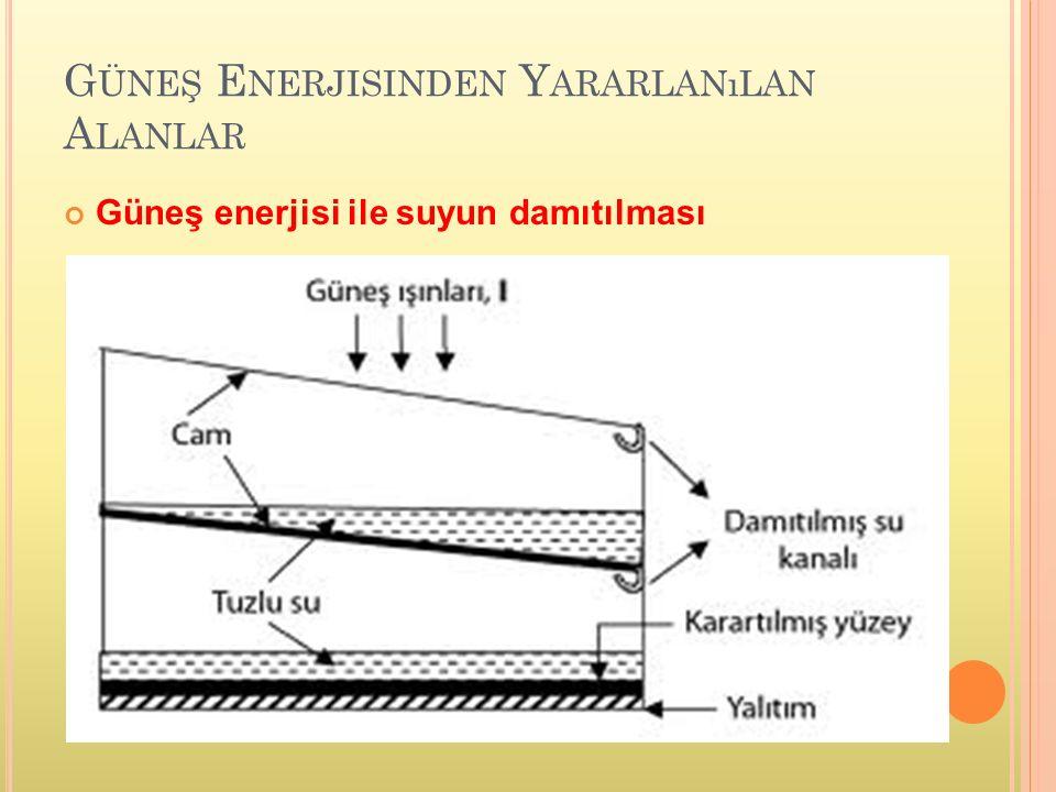 G ÜNEŞ E NERJISINDEN Y ARARLANıLAN A LANLAR Güneş enerjisi ile suyun damıtılması
