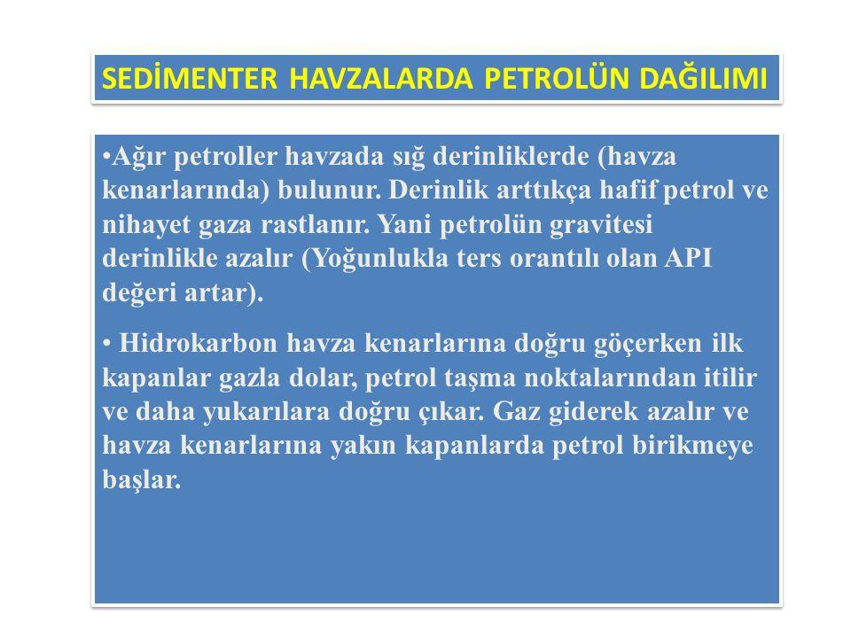Ağır petroller havzada sığ derinliklerde (havza kenarlarında) bulunur.