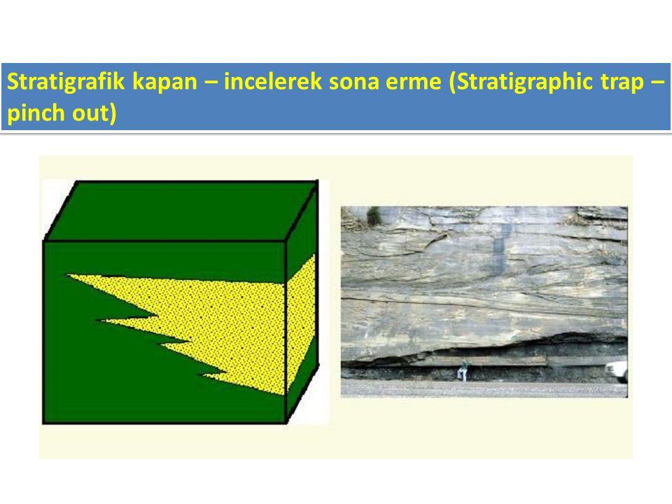 Stratigrafik kapan –uyumsuzluk yüzeyi (Stratigraphic trap – unconformity)
