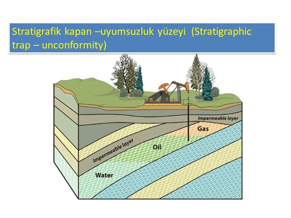 Litosfer, üzerine gelen sedimentlerin oluşturduğu yük nedeniyle ya da tektonik etkilerle (örneğin ofiyolit üzerlemesi ya da nap yerleşmesi gibi) aşağıya doğru bükülerek çökel havza gelişimine neden olabilir.