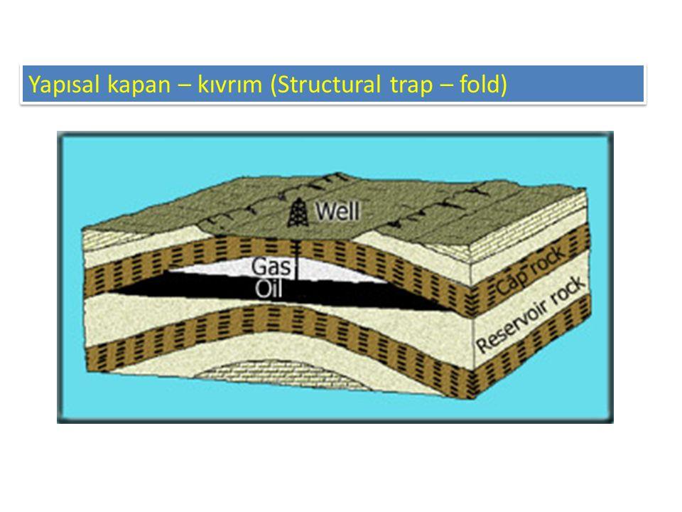 Yapısal kapan-fay (Structural trap – fault)