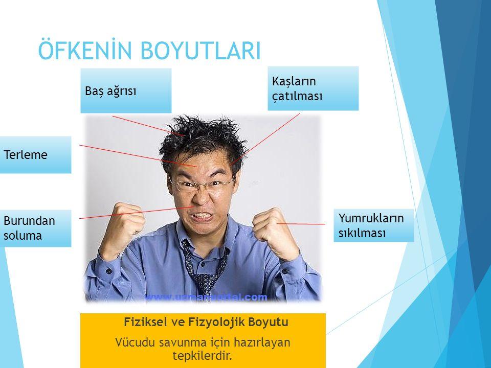 ÖFKENİN BOYUTLARI Fiziksel ve Fizyolojik Boyutu Vücudu savunma için hazırlayan tepkilerdir.