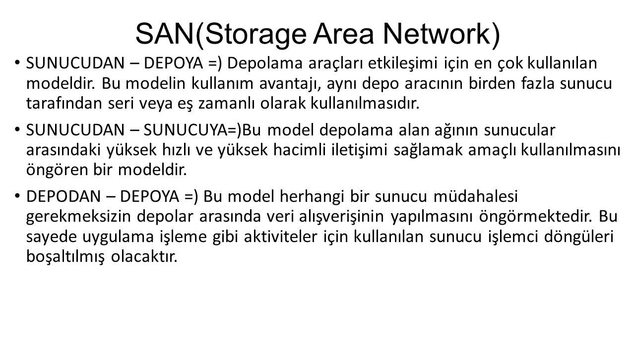 SAN(Storage Area Network) SUNUCUDAN – DEPOYA =) Depolama araçları etkileşimi için en çok kullanılan modeldir. Bu modelin kullanım avantajı, aynı depo