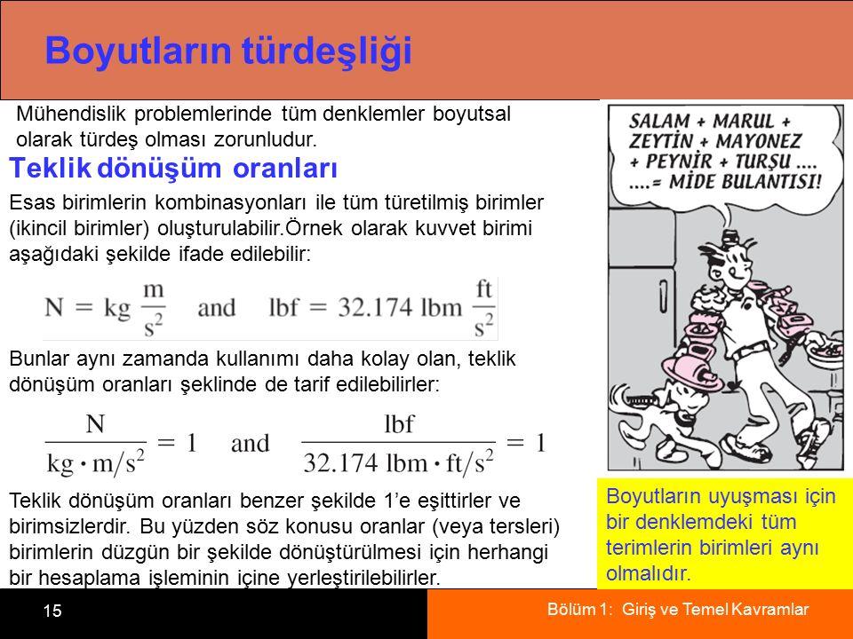 Bölüm 1: Giriş ve Temel Kavramlar 15 Teklik dönüşüm oranları Esas birimlerin kombinasyonları ile tüm türetilmiş birimler (ikincil birimler) oluşturula