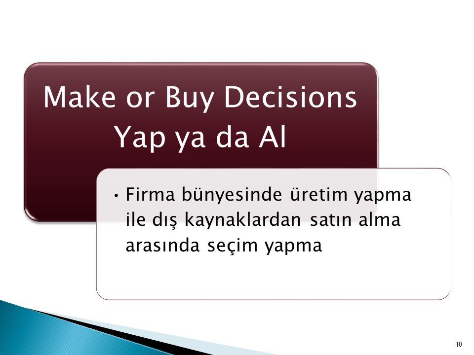 Make or Buy Decisions Yap ya da Al Firma bünyesinde üretim yapma ile dış kaynaklardan satın alma arasında seçim yapma 10