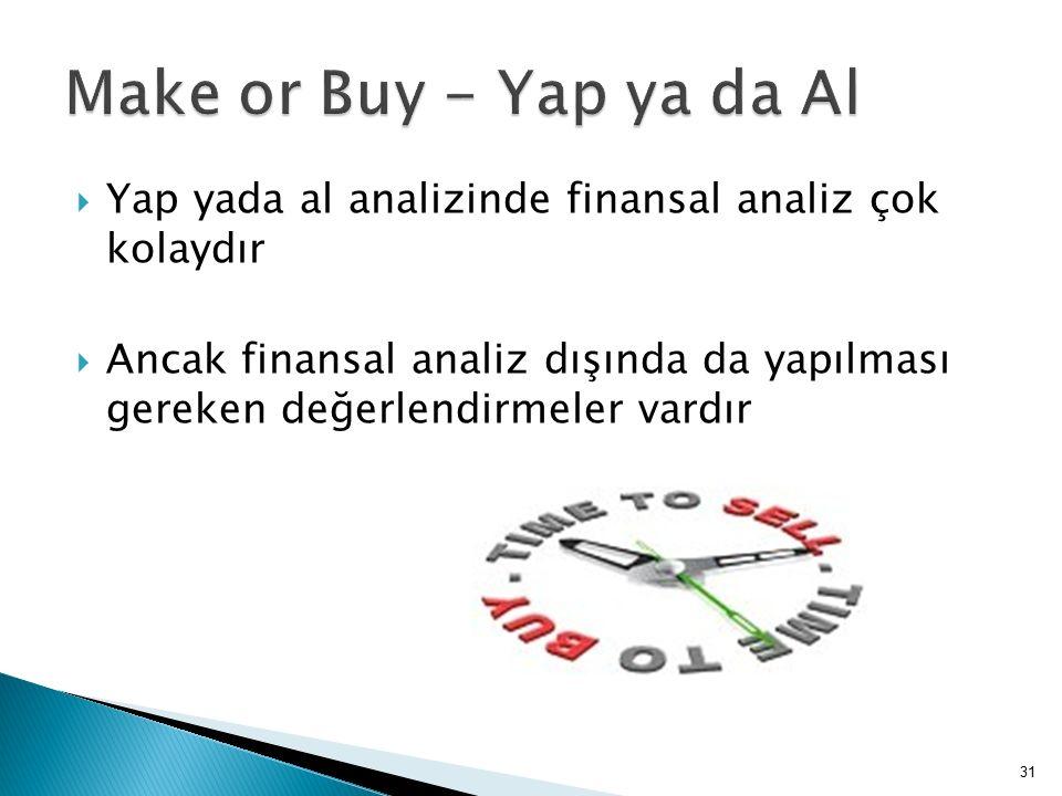  Yap yada al analizinde finansal analiz çok kolaydır  Ancak finansal analiz dışında da yapılması gereken değerlendirmeler vardır 31