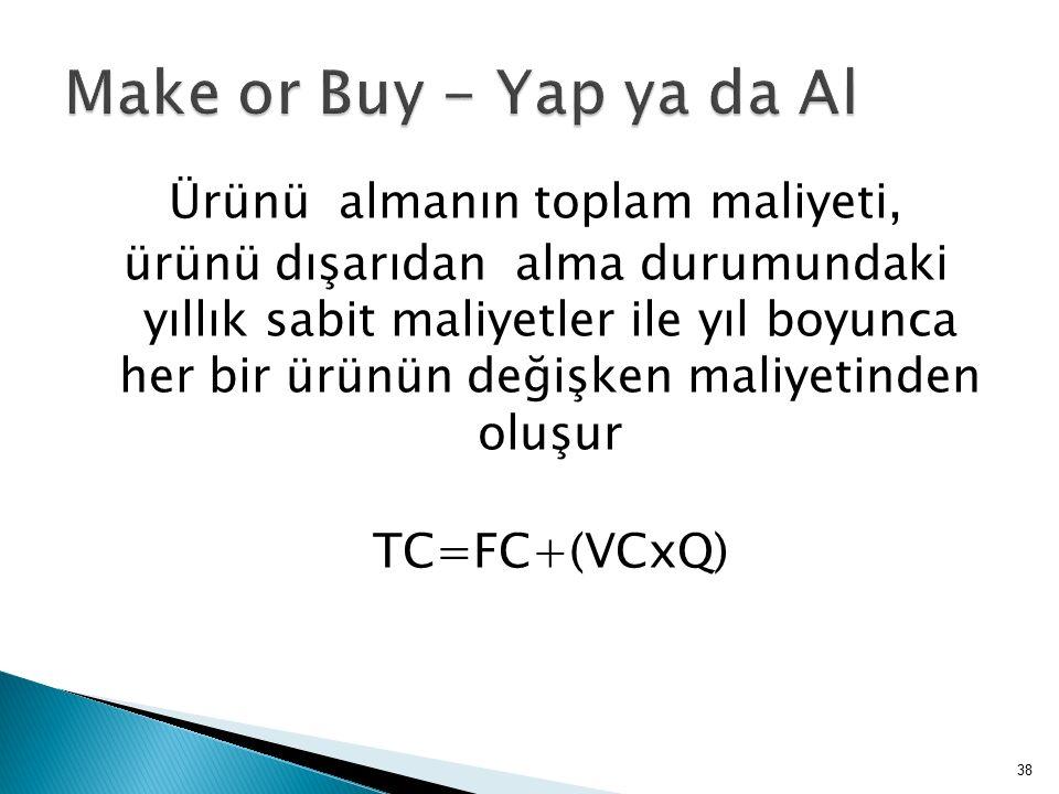 Ürünü almanın toplam maliyeti, ürünü dışarıdan alma durumundaki yıllık sabit maliyetler ile yıl boyunca her bir ürünün değişken maliyetinden oluşur TC=FC+(VCxQ) 38