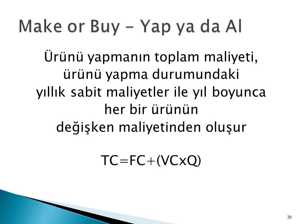 Ürünü yapmanın toplam maliyeti, ürünü yapma durumundaki yıllık sabit maliyetler ile yıl boyunca her bir ürünün değişken maliyetinden oluşur TC=FC+(VCxQ) 39