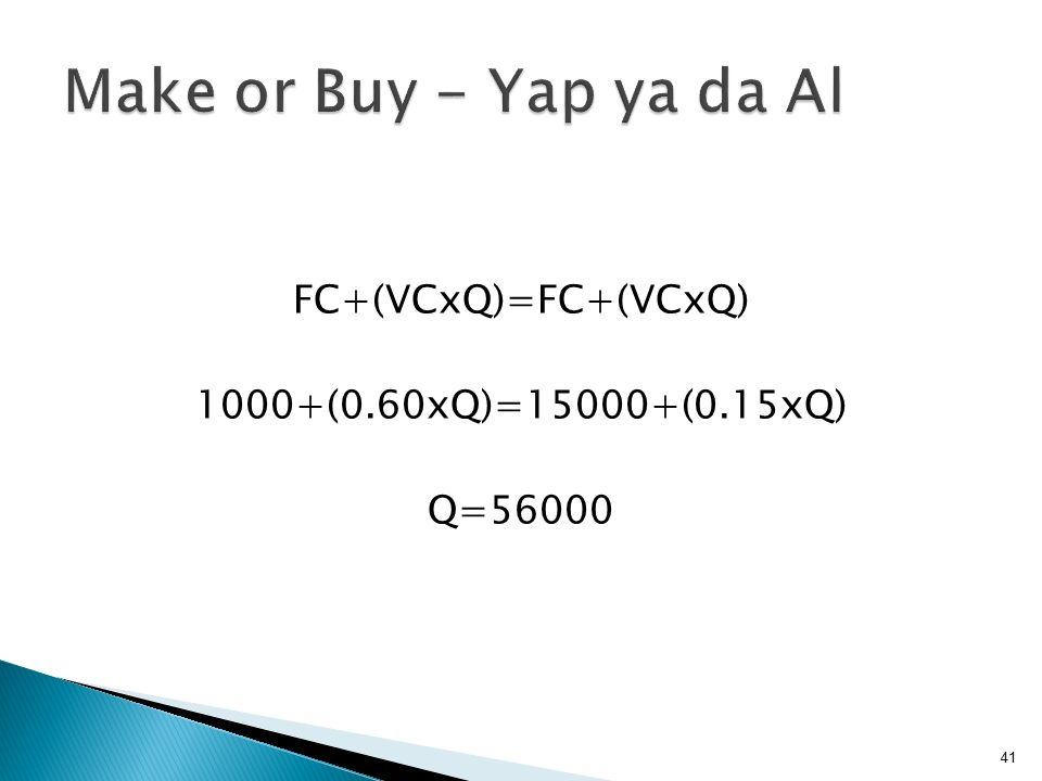 FC+(VCxQ)=FC+(VCxQ) 1000+(0.60xQ)=15000+(0.15xQ) Q=56000 41