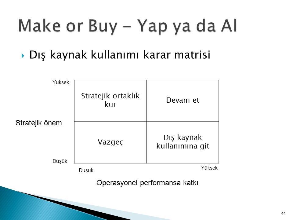 Dış kaynak kullanımı karar matrisi 44 Stratejik ortaklık kur Devam et Vazgeç Dış kaynak kullanımına git Yüksek Düşük Stratejik önem Operasyonel performansa katkı