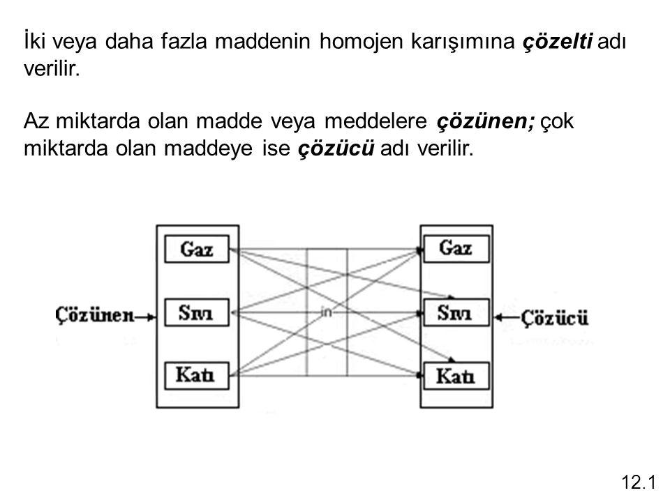 12.1 İki veya daha fazla maddenin homojen karışımına çözelti adı verilir. Az miktarda olan madde veya meddelere çözünen; çok miktarda olan maddeye ise