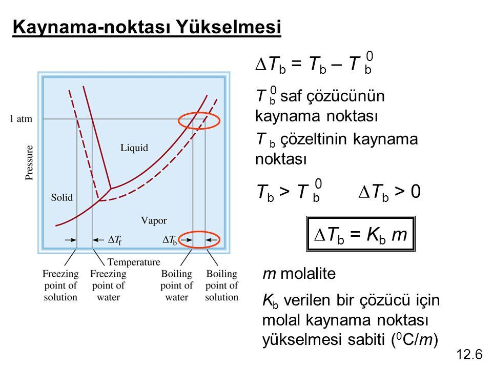 Kaynama-noktası Yükselmesi  T b = T b – T b 0 T b > T b 0  T b > 0 T b saf çözücünün kaynama noktası 0 T b çözeltinin kaynama noktası  T b = K b m m molalite K b verilen bir çözücü için molal kaynama noktası yükselmesi sabiti ( 0 C/m) 12.6