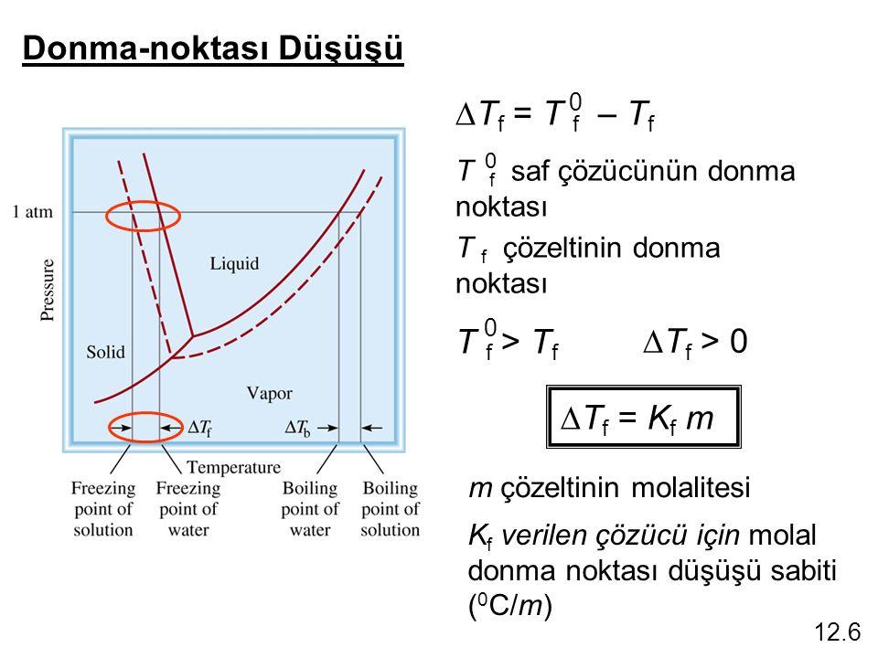 Donma-noktası Düşüşü  T f = T f – T f 0 T f > T f 0  T f > 0 T f saf çözücünün donma noktası 0 T f çözeltinin donma noktası  T f = K f m m çözeltinin molalitesi K f verilen çözücü için molal donma noktası düşüşü sabiti ( 0 C/m) 12.6