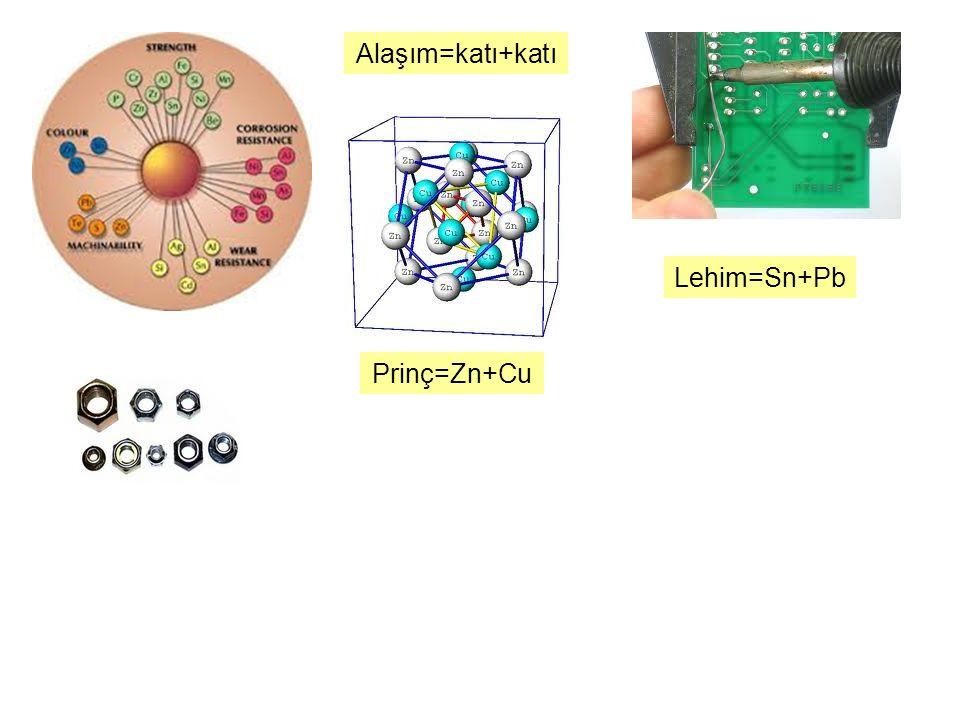 Alaşım=katı+katı Prinç=Zn+Cu Lehim=Sn+Pb