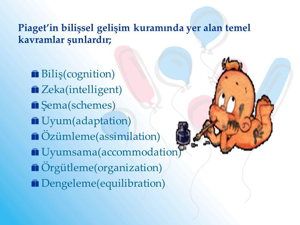 Piaget'in bilişsel gelişim kuramında yer alan temel kavramlar şunlardır;  Biliş(cognition)  Zeka(intelligent)  Şema(schemes)  Uyum(adaptation)  Ö
