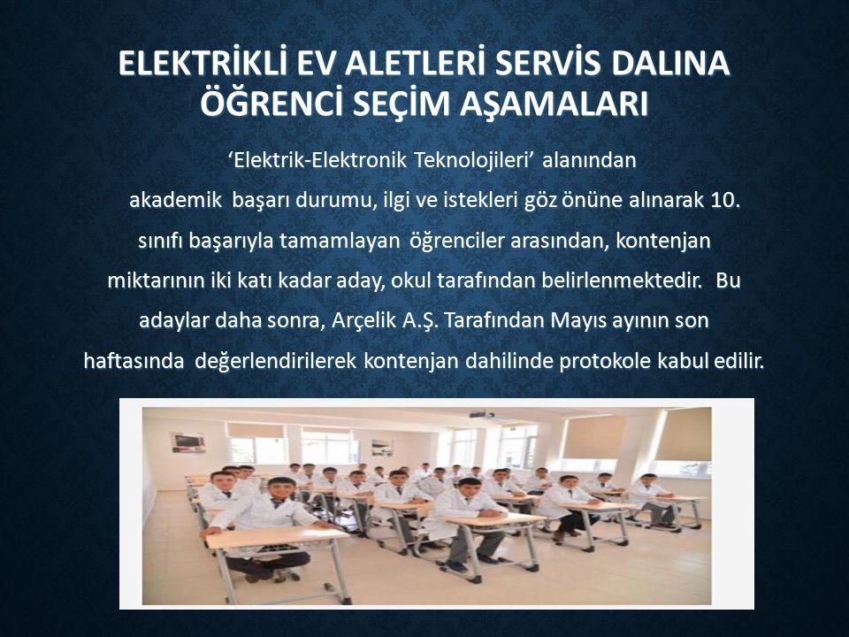 ELEKTRİKLİ EV ALETLERİ SERVİS DALINA ÖĞRENCİ SEÇİM AŞAMALARI 'Elektrik-Elektronik Teknolojileri' alanından 'Elektrik-Elektronik Teknolojileri' alanından akademik başarı durumu, ilgi ve istekleri göz önüne alınarak 10.