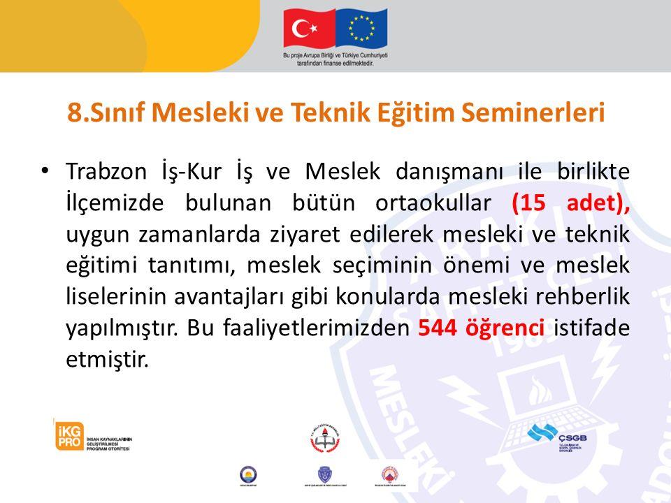 8.Sınıf Mesleki ve Teknik Eğitim Seminerleri Trabzon İş-Kur İş ve Meslek danışmanı ile birlikte İlçemizde bulunan bütün ortaokullar (15 adet), uygun zamanlarda ziyaret edilerek mesleki ve teknik eğitimi tanıtımı, meslek seçiminin önemi ve meslek liselerinin avantajları gibi konularda mesleki rehberlik yapılmıştır.