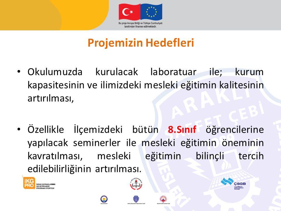 Proje Ortaklarımız Projemizin yerelde ve özel sektörde yaygınlaştırılması ve gerçekleştirilmesi konusunda desteklerini esirgemeyen ortaklarımız; Araklı Belediyesi Trabzon Ticaret Odası