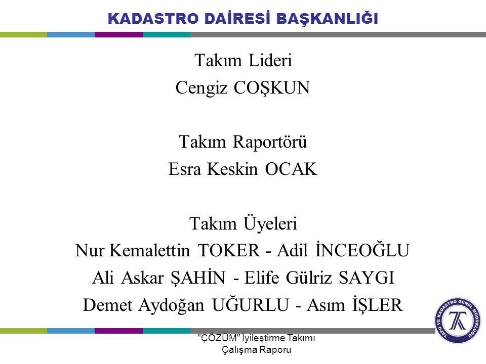 KADASTRO DAİRESİ BAŞKANLIĞI 25/11/2009 tarihindeki ilk toplantıda öncelikli olarak grup başkanı seçimi yapılarak Cengiz COŞKUN, ardından raportör seçimi yapılarak Esra KESKİN OCAK görevlendirildi.