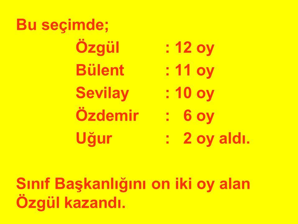 Bu seçimde; Özgül: 12 oy Bülent: 11 oy Sevilay: 10 oy Özdemir: 6 oy Uğur: 2 oy aldı. Sınıf Başkanlığını on iki oy alan Özgül kazandı.