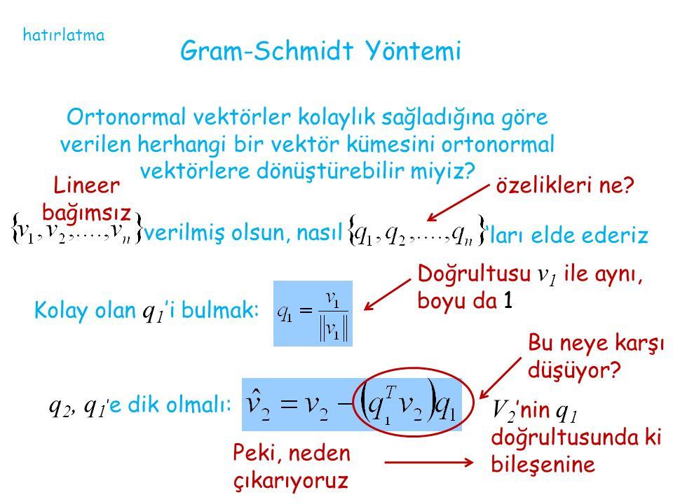 Gram-Schmidt Yöntemi Ortonormal vektörler kolaylık sağladığına göre verilen herhangi bir vektör kümesini ortonormal vektörlere dönüştürebilir miyiz? v