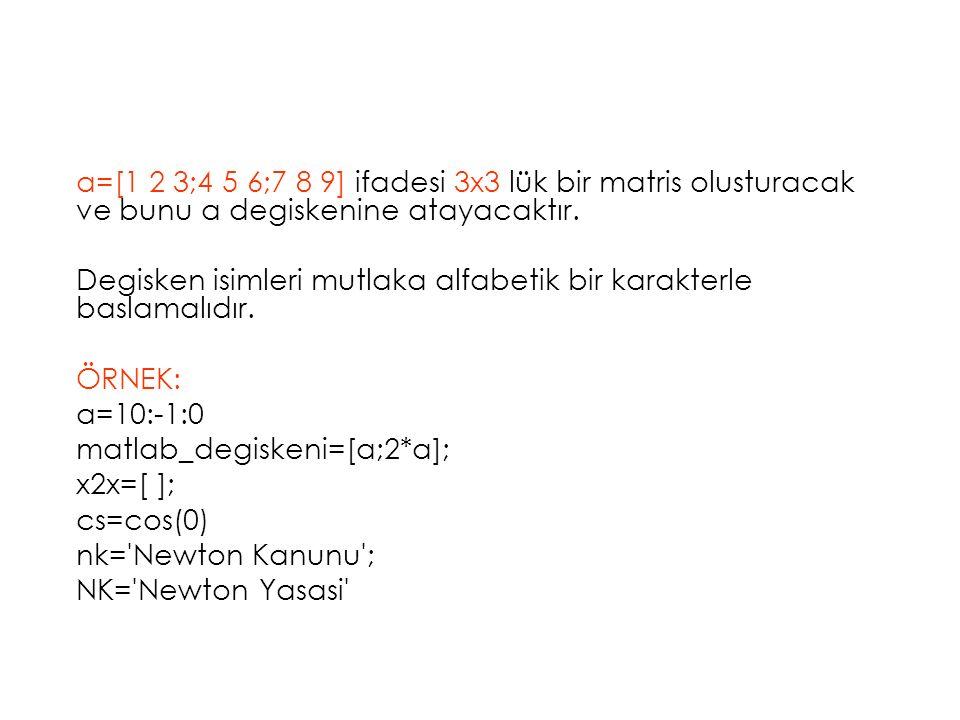 a=[1 2 3;4 5 6;7 8 9] ifadesi 3x3 lük bir matris olusturacak ve bunu a degiskenine atayacaktır. Degisken isimleri mutlaka alfabetik bir karakterle bas