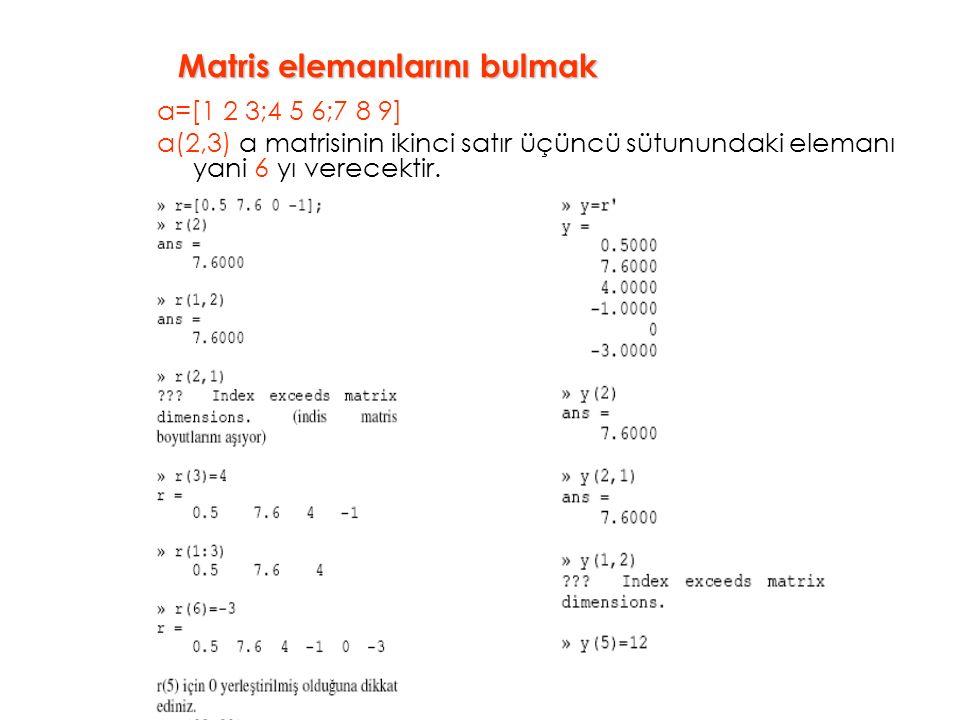 Matris elemanlarını bulmak a=[1 2 3;4 5 6;7 8 9] a(2,3) a matrisinin ikinci satır üçüncü sütunundaki elemanı yani 6 yı verecektir.